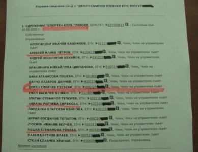 Документът показва връзката на Илиана Раева с Делян Пеевски