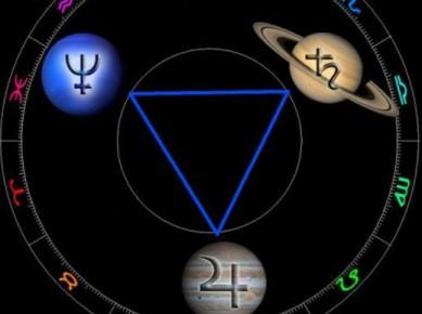 Триъгълник на щастието