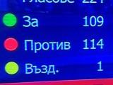 Picture: Орешарски оцеля и при петия вот на недоверие