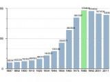 Picture: България застарява, намаляваме с 40 хиляди на година