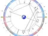 Picture: Астроложка изясни причините за нарастващото напрежение