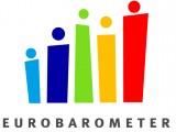 Picture: Евробарометър: 78 процента от българите искат проверките на ЕК да продължат